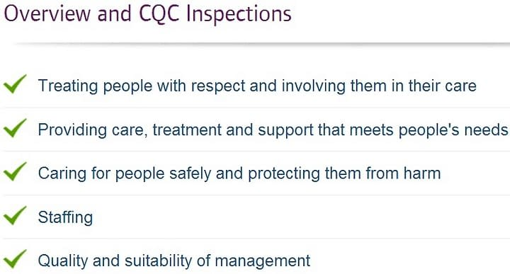 Overview of CQC report
